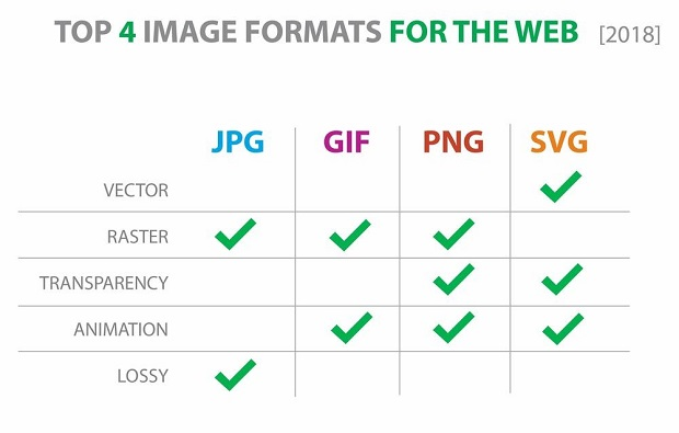 top-4-image-formats-for-the-web